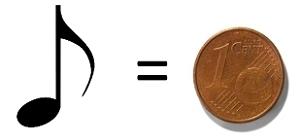 Ton gleich Cent